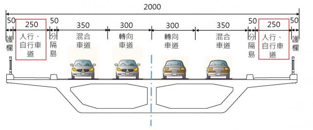 ↑橋梁標準斷面圖
