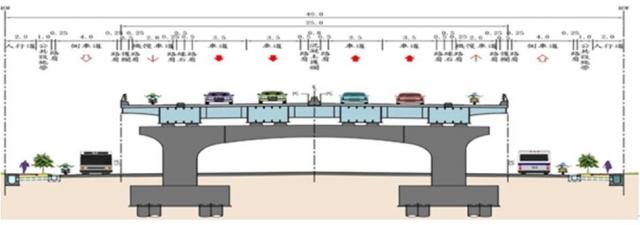 圖2:標準橫斷面圖