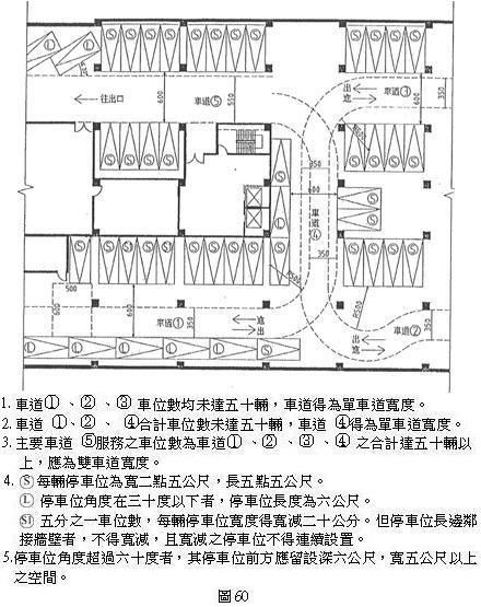 實施容積管制地區,每輛停車空間(不含機械式停車空間)換算容積之樓地板面積,最大不得超過四十平方公尺。